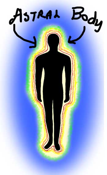 Astral Body - A doorway into what your thoughts create and becomes reality.